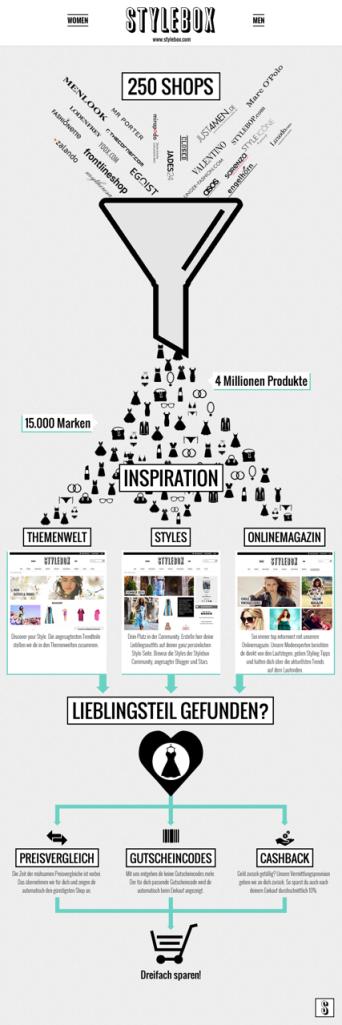 STYLEBOX_Infografik